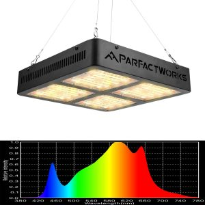 PARFACTWORKS 2000W Natural Looking 4 x 4FT LED Grow Light