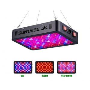 Sunraise 1000W LED Grow Light Spectrum