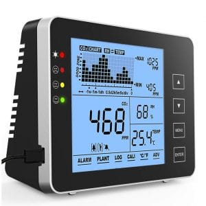 GZAIR Indoor Air Quality Monitor
